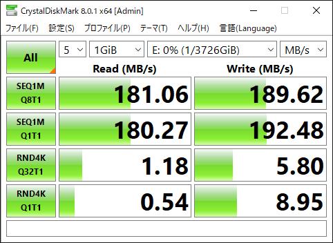 CrystalDiskMark HDDの結果