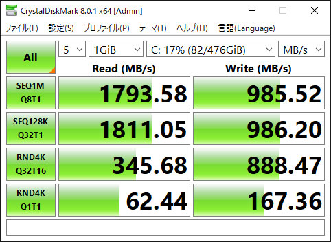 M.2SSDの結果