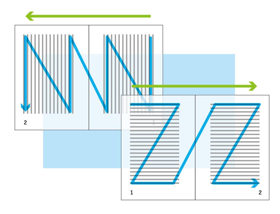 書籍の縦組み横組みの図
